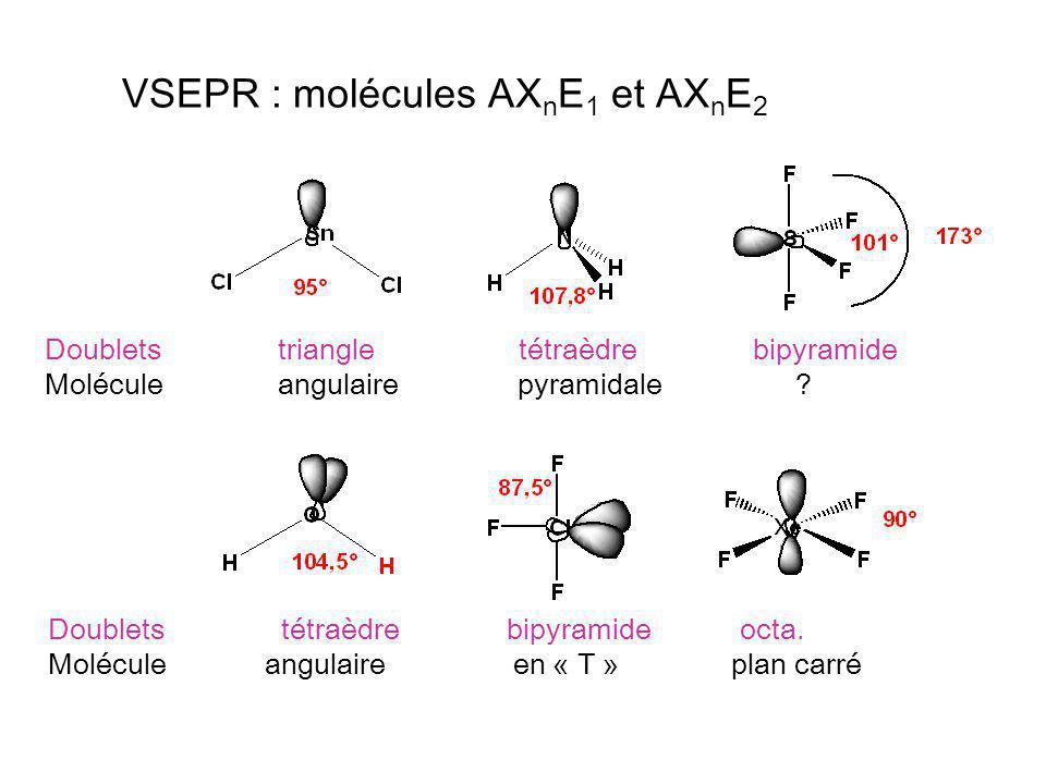 VSEPR : molécules AXnE1 et AXnE2