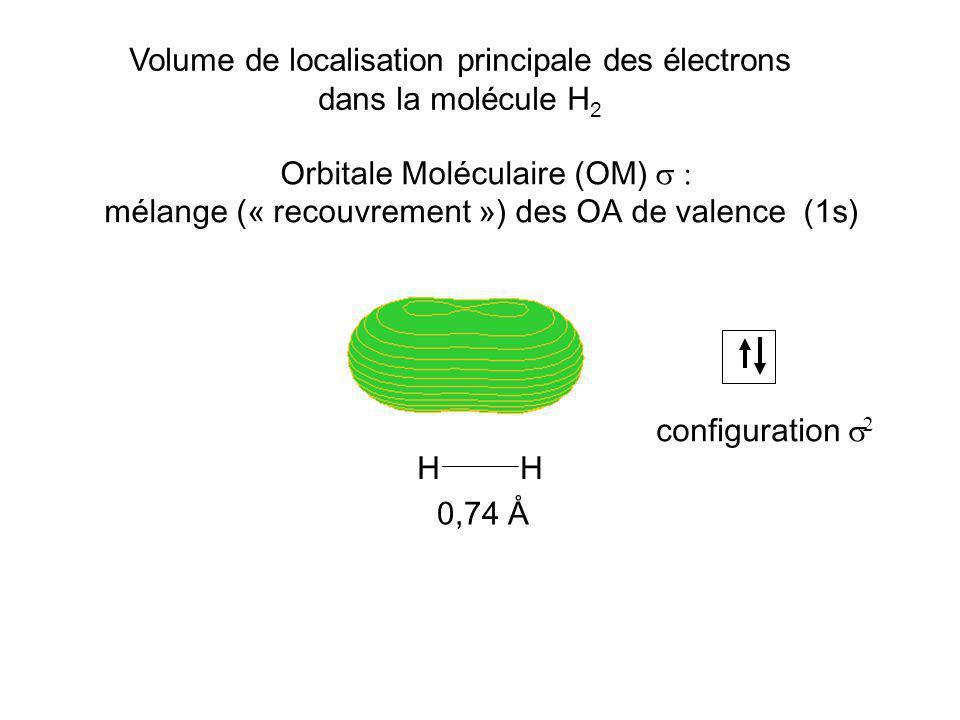 Volume de localisation principale des électrons dans la molécule H2