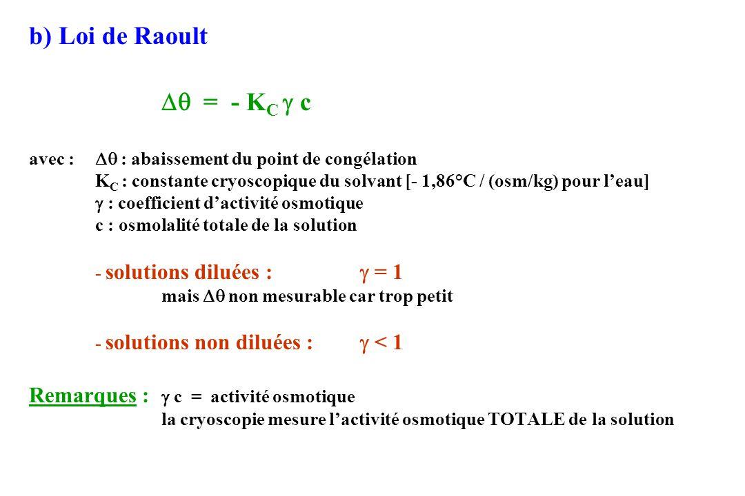 b) Loi de Raoult Remarques :  c = activité osmotique  = - KC  c