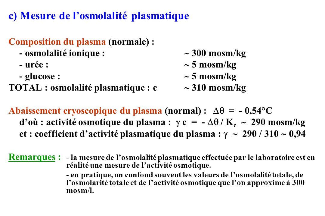 c) Mesure de l'osmolalité plasmatique