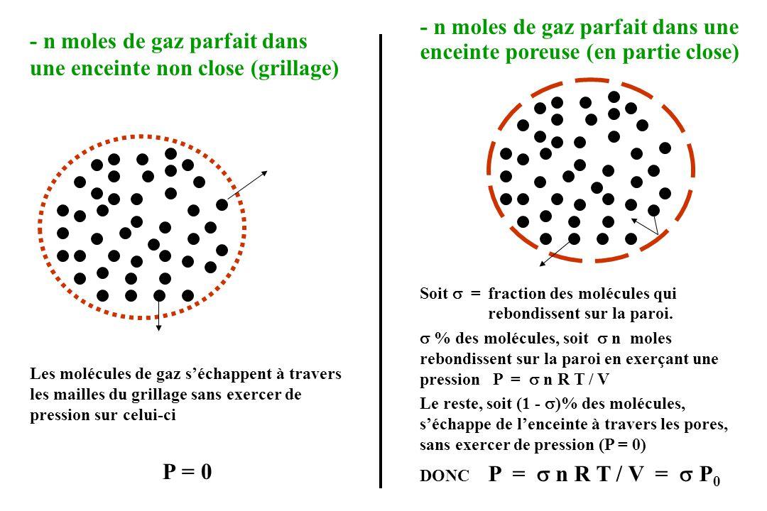 - n moles de gaz parfait dans une enceinte poreuse (en partie close)