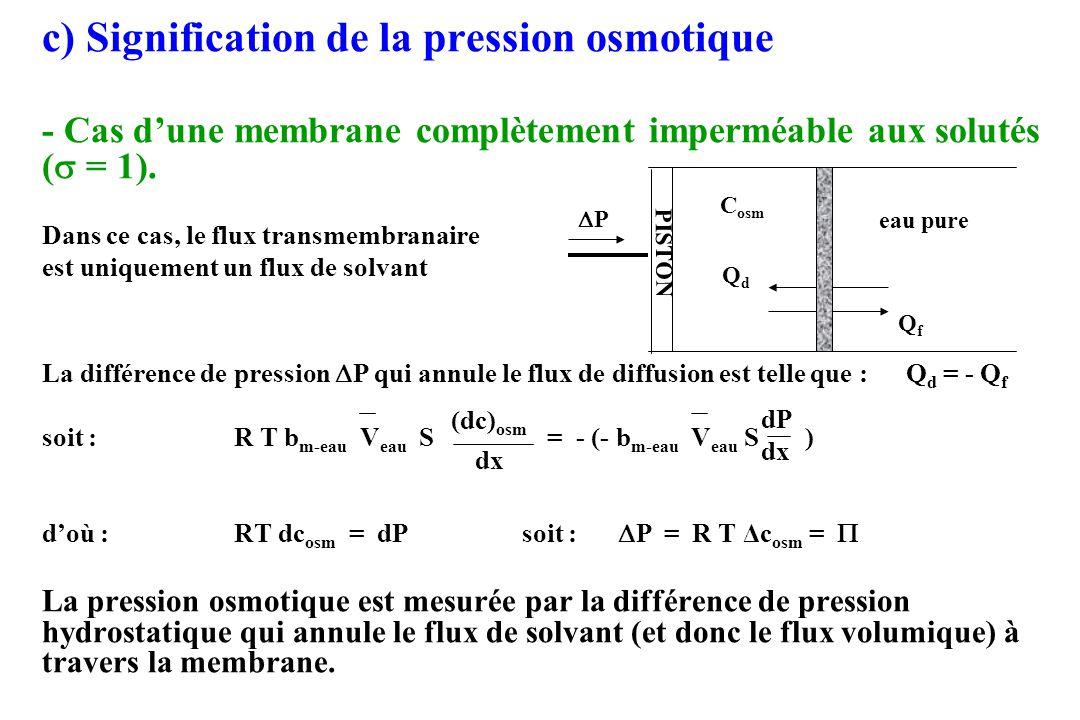 c) Signification de la pression osmotique