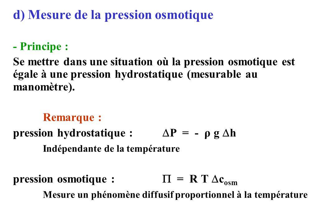 d) Mesure de la pression osmotique