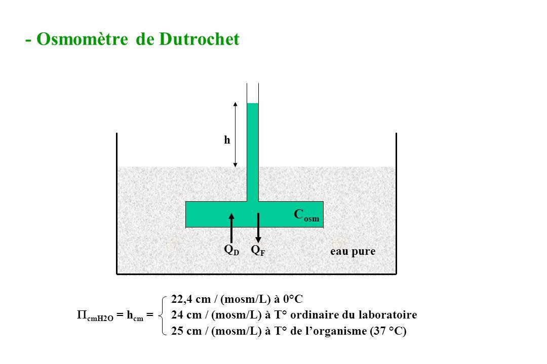 - Osmomètre de Dutrochet