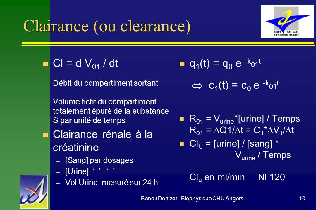 Clairance (ou clearance)