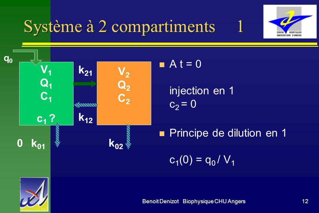 Système à 2 compartiments 1