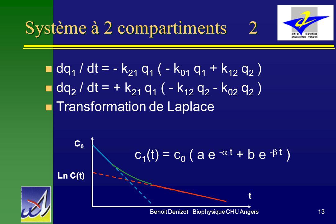 Système à 2 compartiments 2