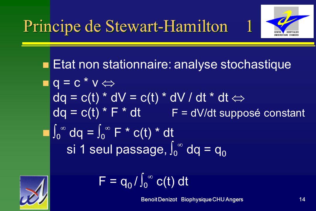 Principe de Stewart-Hamilton 1