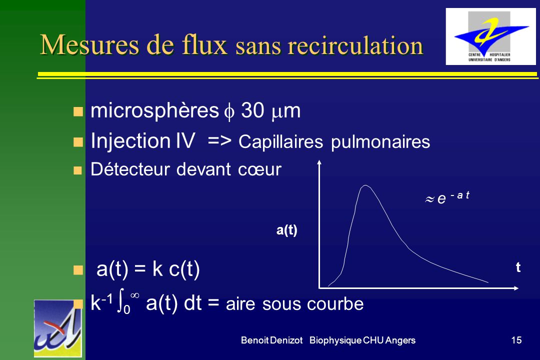Mesures de flux sans recirculation