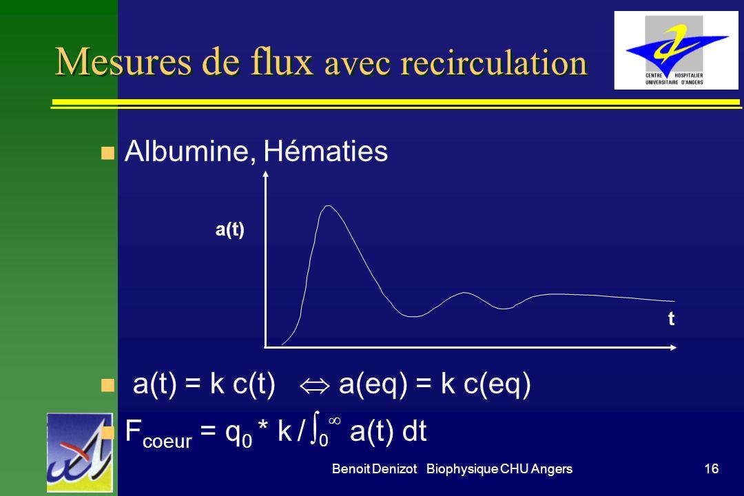 Mesures de flux avec recirculation
