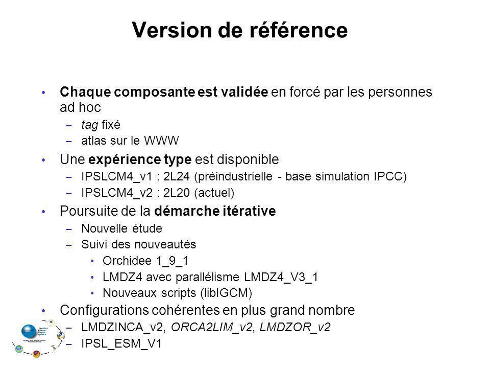 Version de référence Chaque composante est validée en forcé par les personnes ad hoc. tag fixé. atlas sur le WWW.