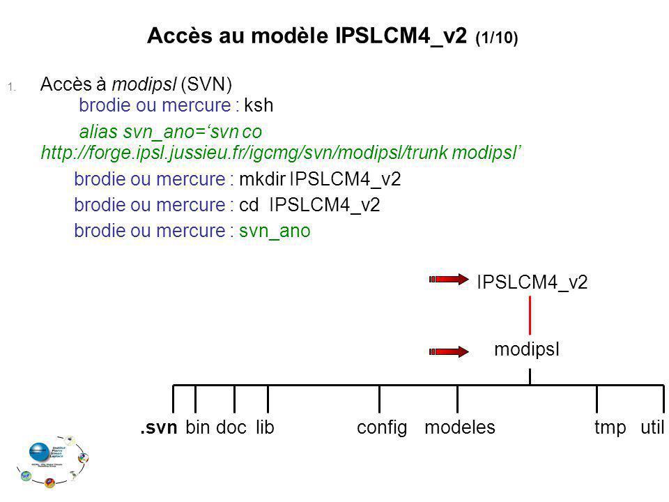 Accès au modèle IPSLCM4_v2 (1/10)