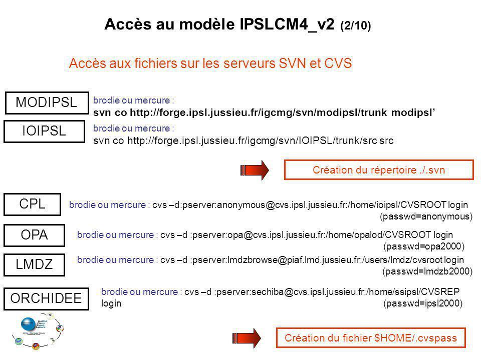 Accès au modèle IPSLCM4_v2 (2/10)