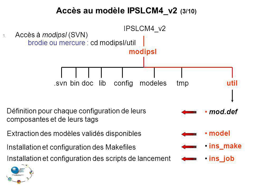 Accès au modèle IPSLCM4_v2 (3/10)