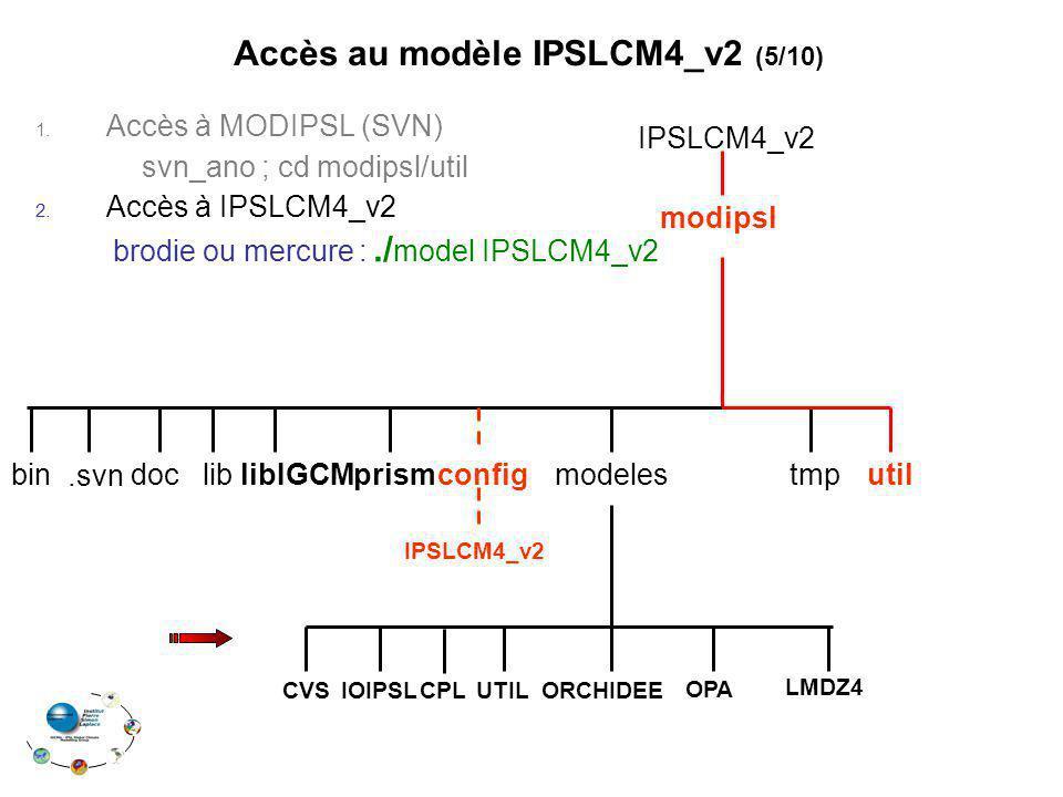 Accès au modèle IPSLCM4_v2 (5/10)