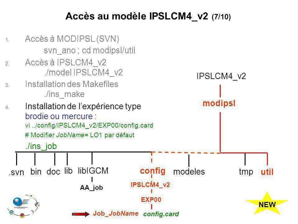 Accès au modèle IPSLCM4_v2 (7/10)