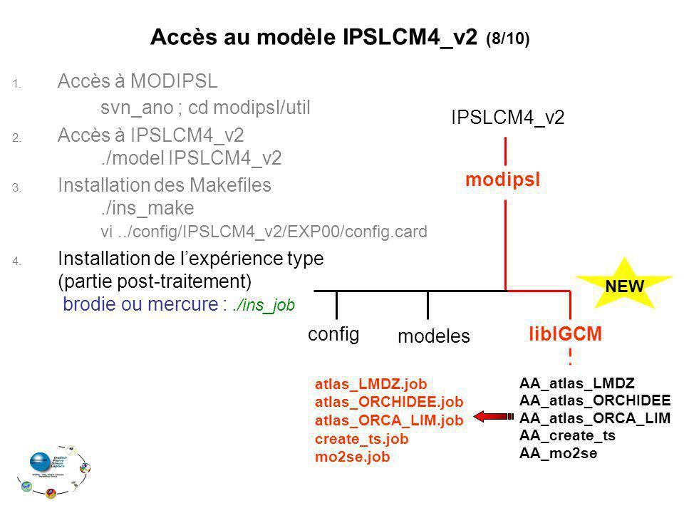 Accès au modèle IPSLCM4_v2 (8/10)