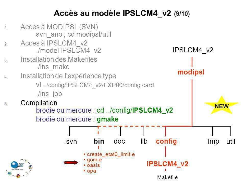 Accès au modèle IPSLCM4_v2 (9/10)