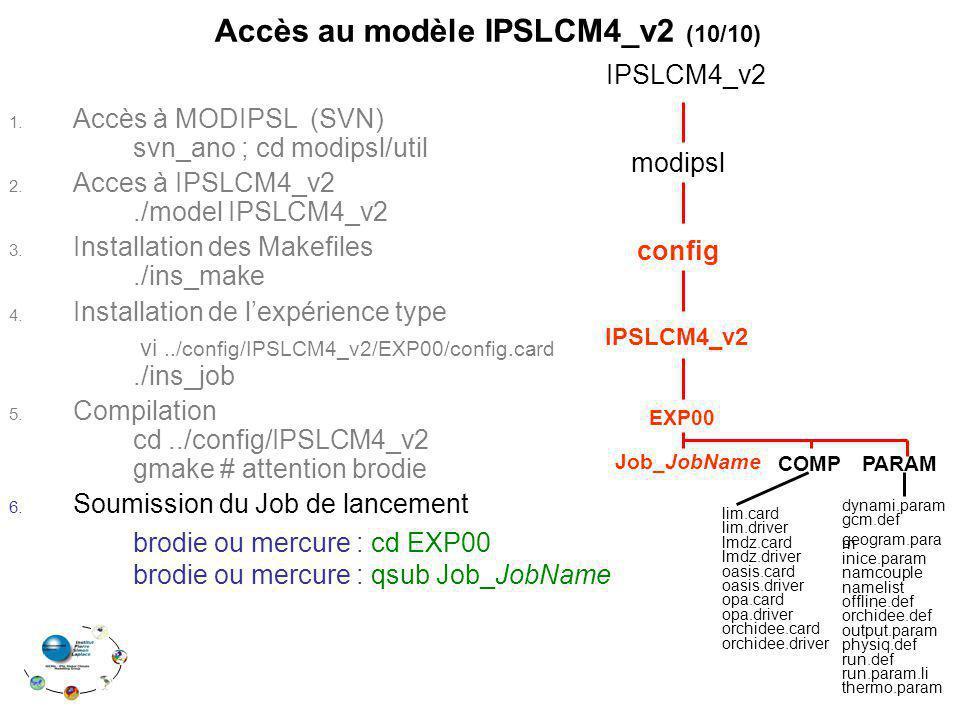 Accès au modèle IPSLCM4_v2 (10/10)