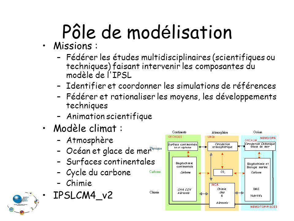 Pôle de modélisation Missions : Modèle climat : IPSLCM4_v2