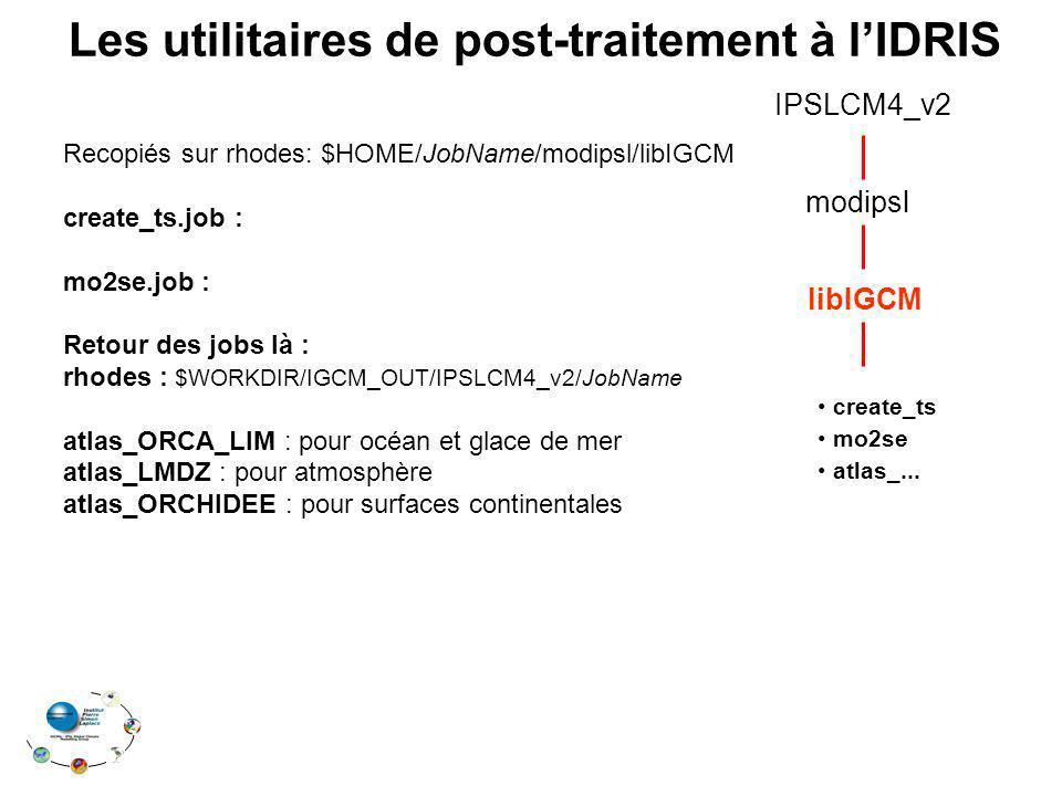 Les utilitaires de post-traitement à l'IDRIS