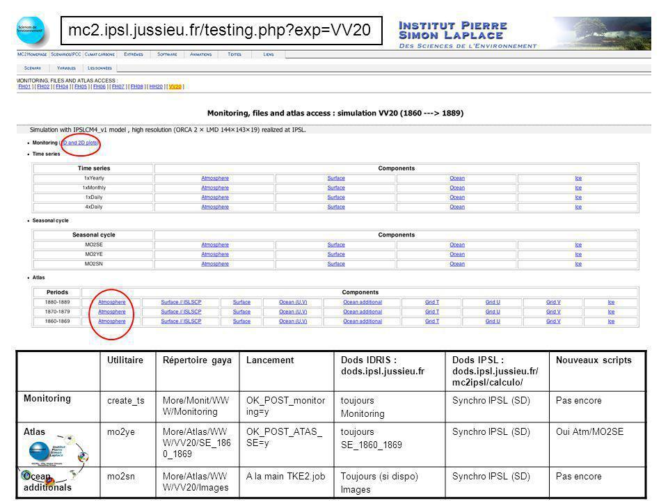 mc2.ipsl.jussieu.fr/testing.php exp=VV20