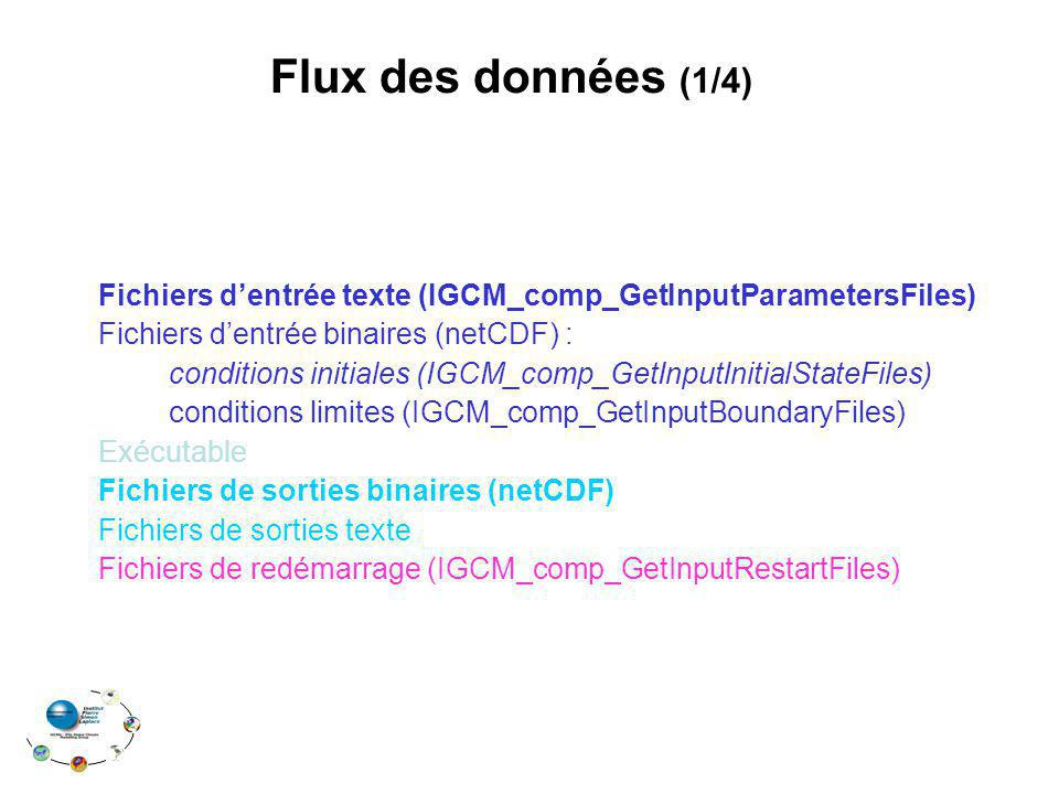 Flux des données (1/4) Fichiers d'entrée texte (IGCM_comp_GetInputParametersFiles) Fichiers d'entrée binaires (netCDF) :