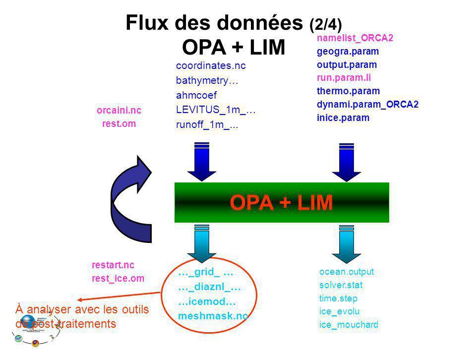 Flux des données (2/4) OPA + LIM OPA + LIM