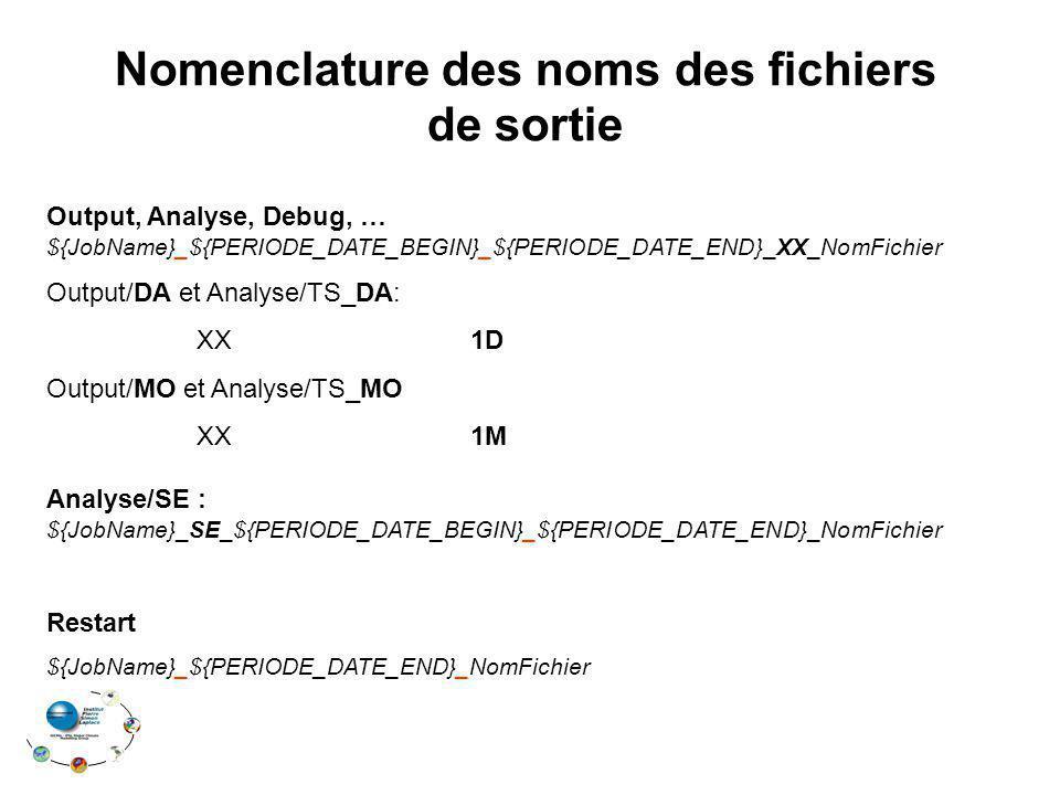 Nomenclature des noms des fichiers de sortie