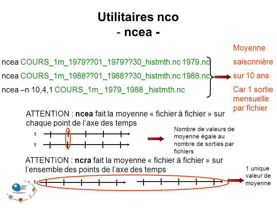 Utilitaires nco ncea - Moyenne saisonnière sur 10 ans