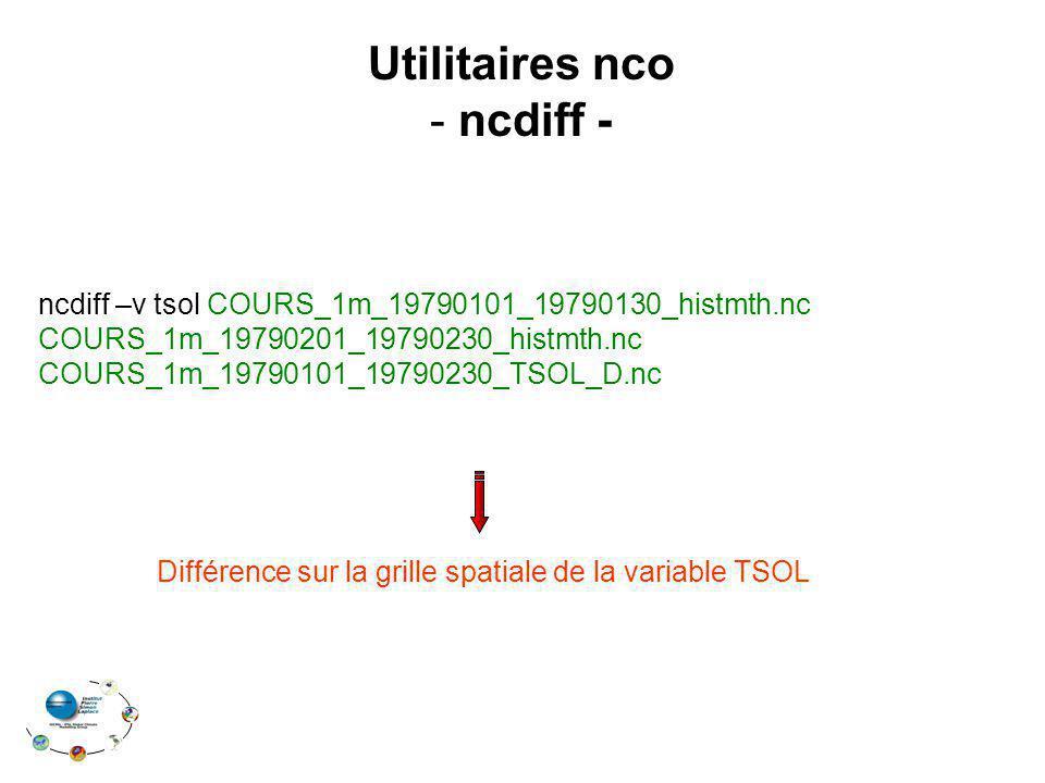 Différence sur la grille spatiale de la variable TSOL