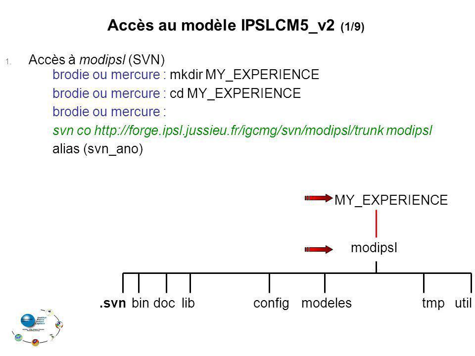 Accès au modèle IPSLCM5_v2 (1/9)