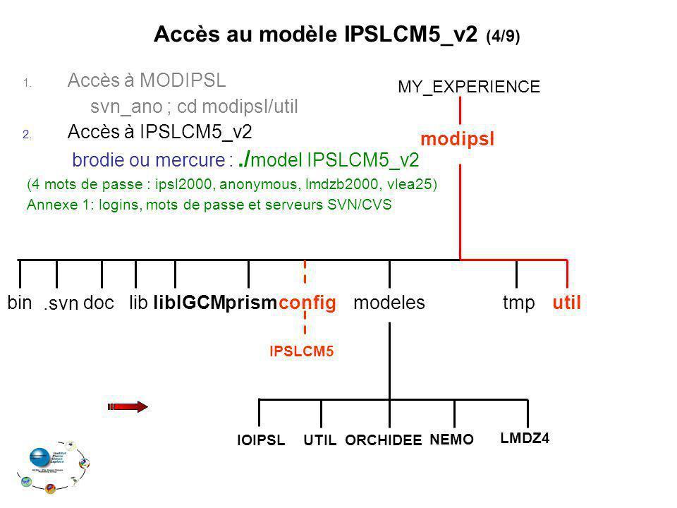 Accès au modèle IPSLCM5_v2 (4/9)