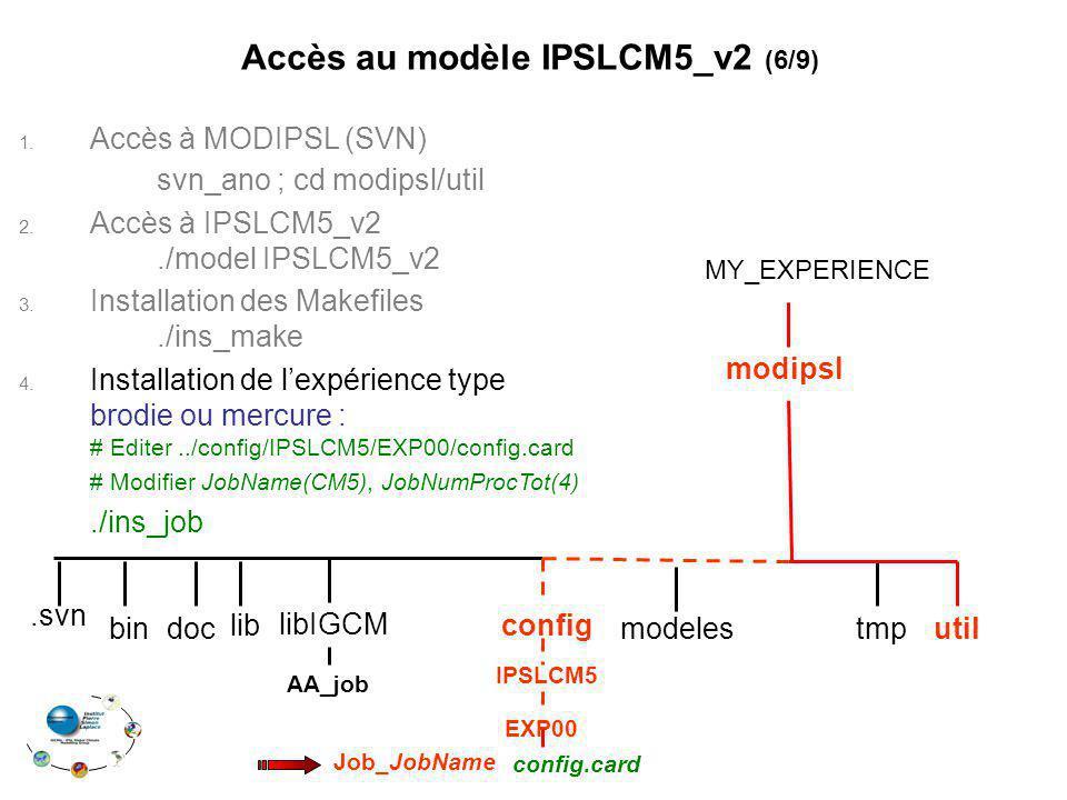 Accès au modèle IPSLCM5_v2 (6/9)