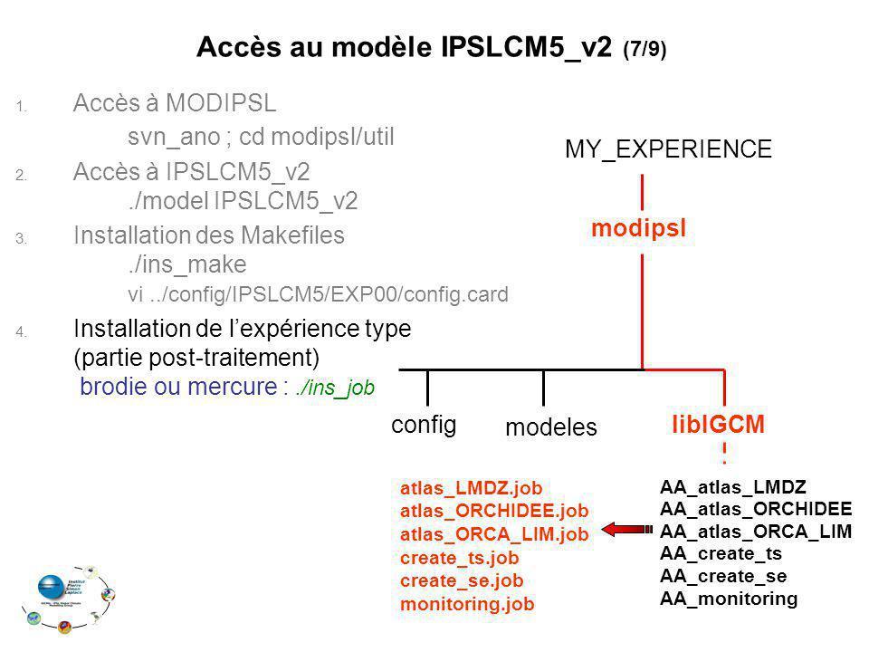 Accès au modèle IPSLCM5_v2 (7/9)