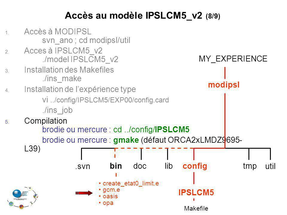 Accès au modèle IPSLCM5_v2 (8/9)