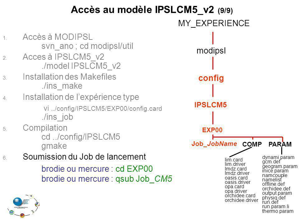 Accès au modèle IPSLCM5_v2 (9/9)