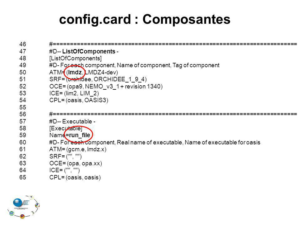 config.card : Composantes