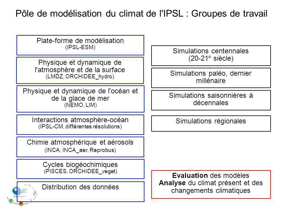 Pôle de modélisation du climat de l IPSL : Groupes de travail
