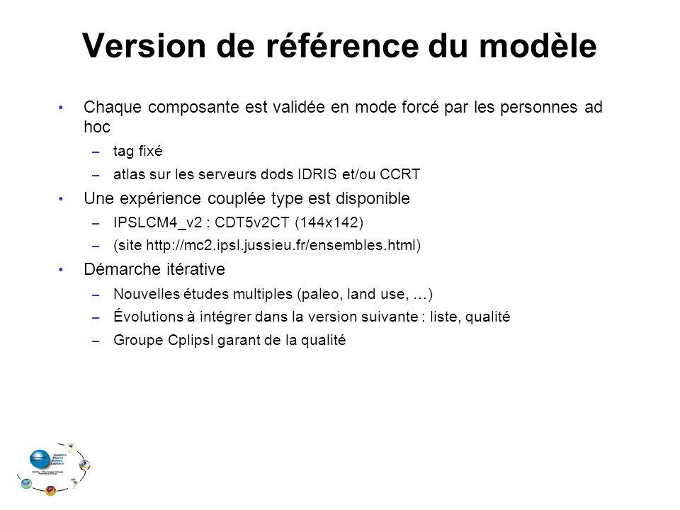Version de référence du modèle