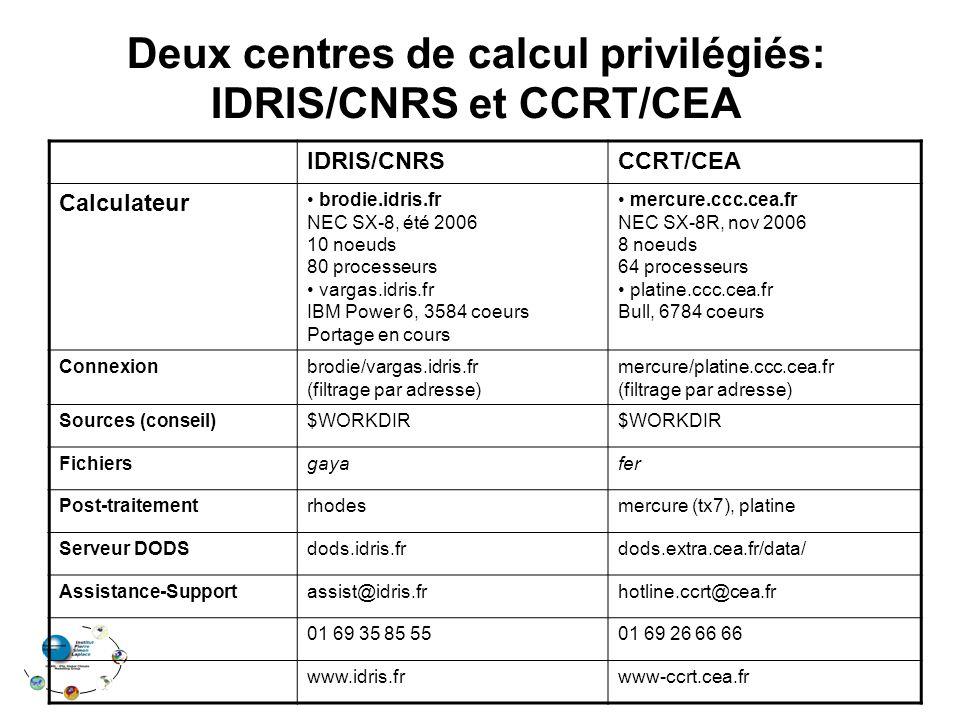 Deux centres de calcul privilégiés: IDRIS/CNRS et CCRT/CEA