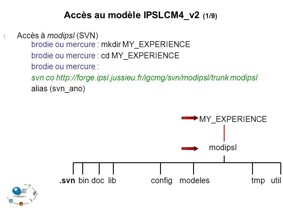 Accès au modèle IPSLCM4_v2 (1/9)