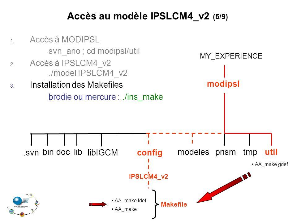 Accès au modèle IPSLCM4_v2 (5/9)