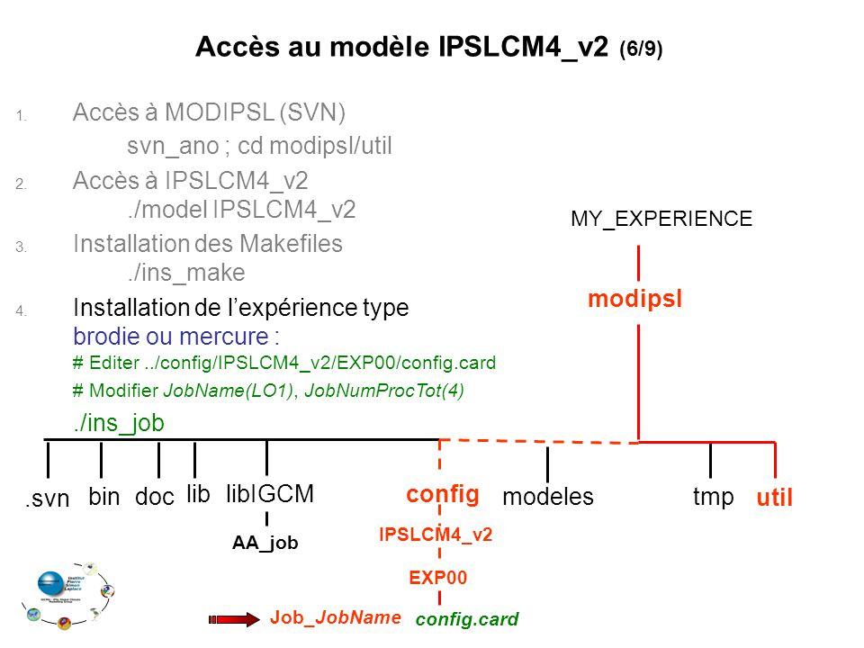 Accès au modèle IPSLCM4_v2 (6/9)
