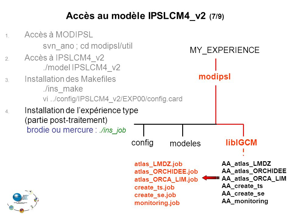 Accès au modèle IPSLCM4_v2 (7/9)
