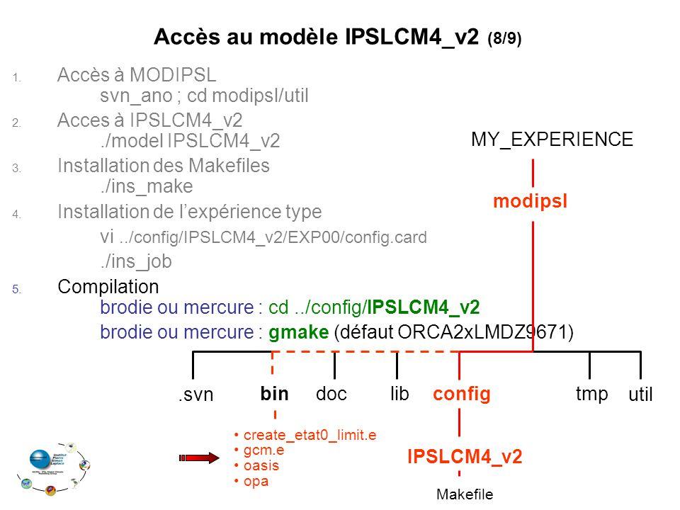 Accès au modèle IPSLCM4_v2 (8/9)