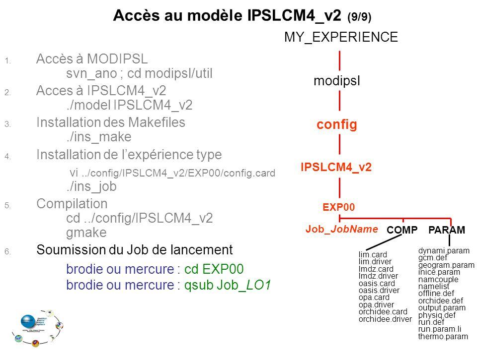 Accès au modèle IPSLCM4_v2 (9/9)