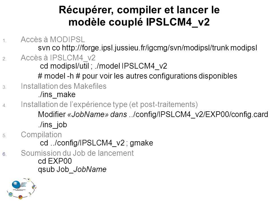 Récupérer, compiler et lancer le modèle couplé IPSLCM4_v2
