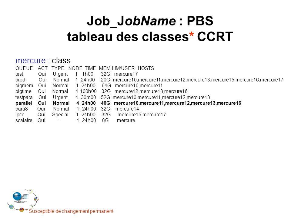 tableau des classes* CCRT