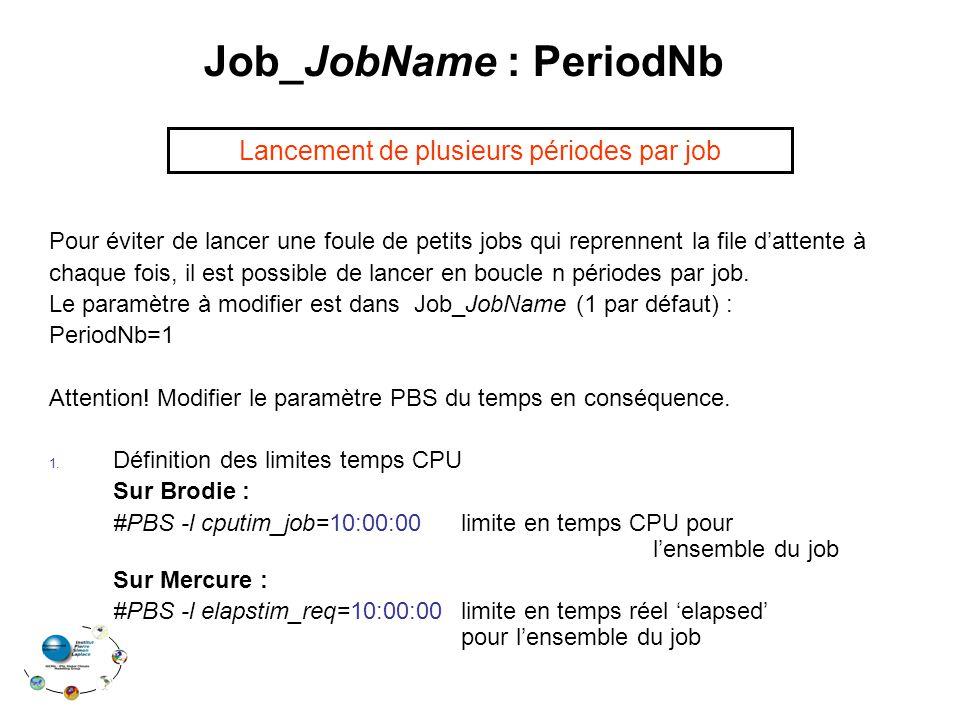 Job_JobName : PeriodNb